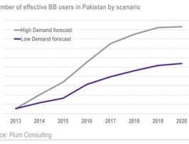 BroadbandPakistan.png
