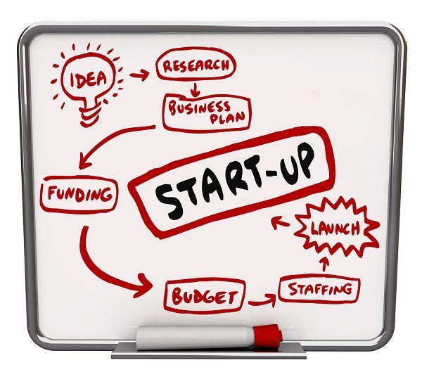 How can I successfully start a business ?