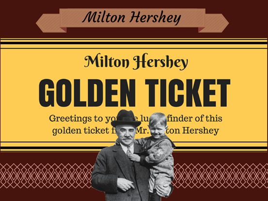 essay on hersheys Hershey milton snavely hershey was born on september 13, 1857 in derry township but hershey's business was more than an ordinary business  the whole city was based on the.