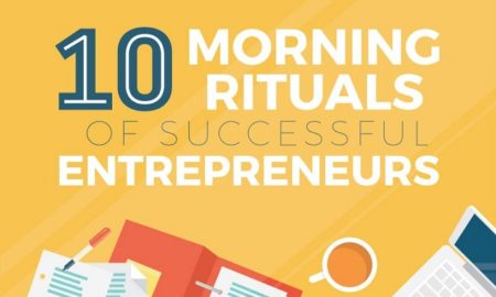Infographic: 10 Morning Rituals Of Successful Entrepreneurs