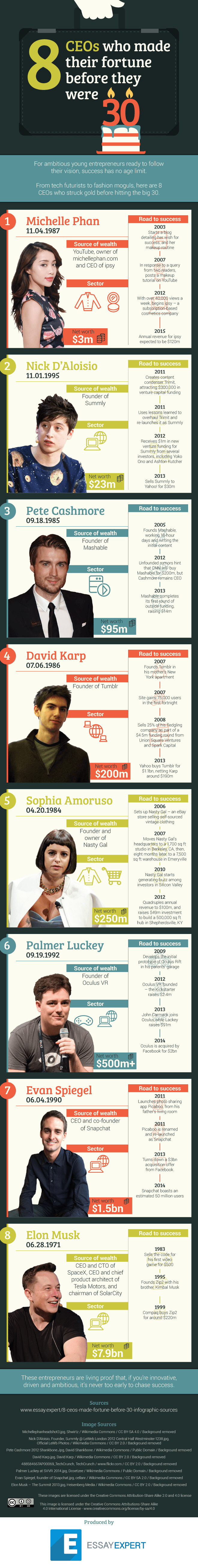 8 CEOs Who Made Their Fortune Before They Were 30 - #infographic