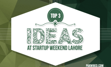 Top Three Ideas at Startup Weekend Lahore