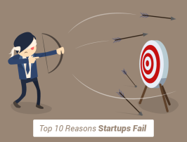 10 most common reasons new businesses fail