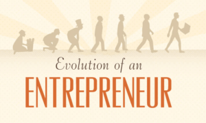 The Evolution of an Entrepreneur [INFOGRAPHIC]