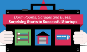 Surprising Starts to Successful Startups Infographic