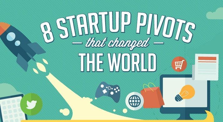 Startup Pivots That Changed the World - #infographic