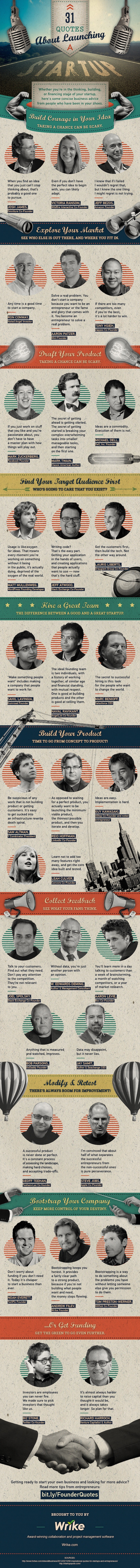 31 Quotes About Launching a Startup (Infographic)