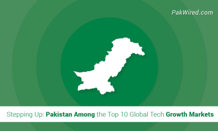 Stepping Up: Pakistan Among the Top 10 Global Tech Growth Markets