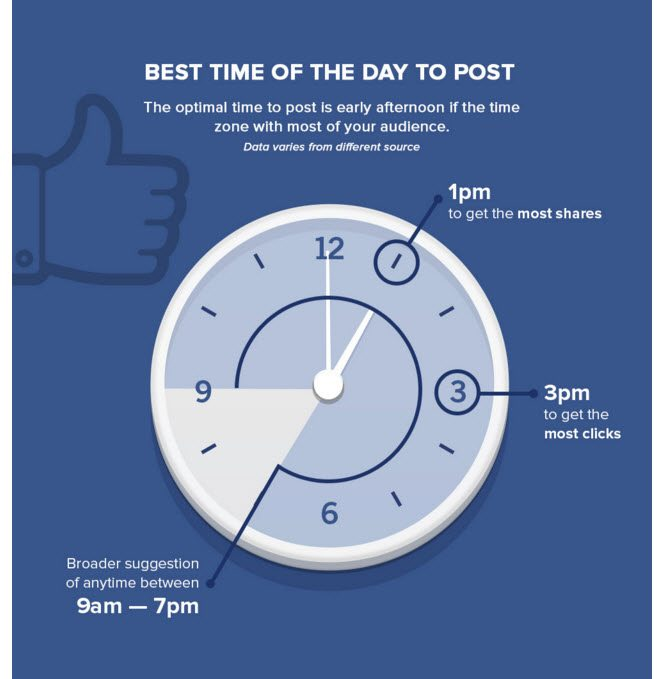 best-time-share