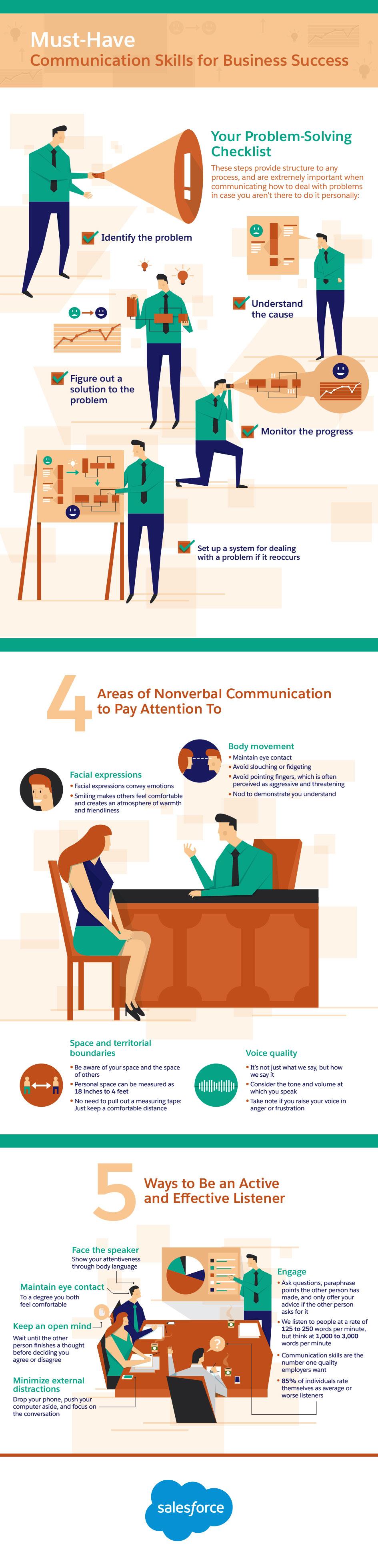 communication-skills-embed