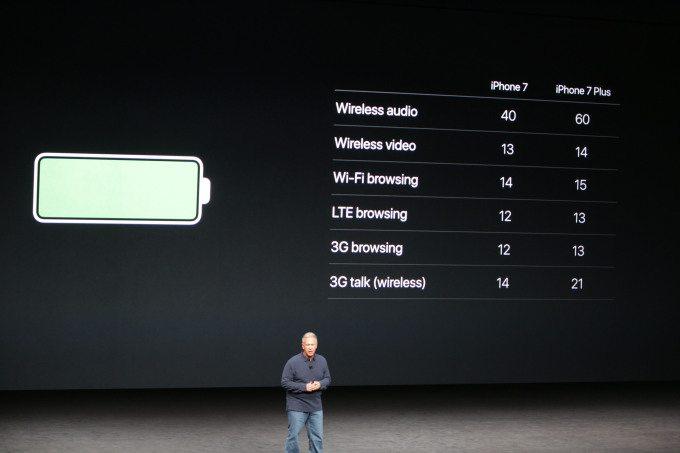 iphone 2