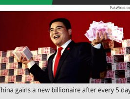 china-gains-a-new-billionaire-after-every-5-days