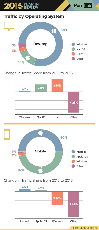 Windows mobile streaming porn