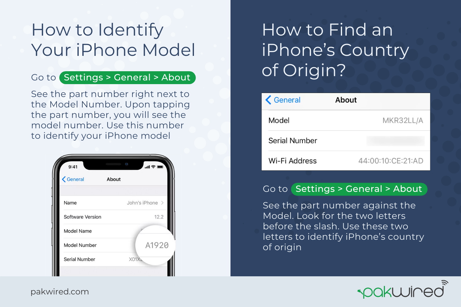 How To Identify Your Iphone Model And It S Country Of Origin