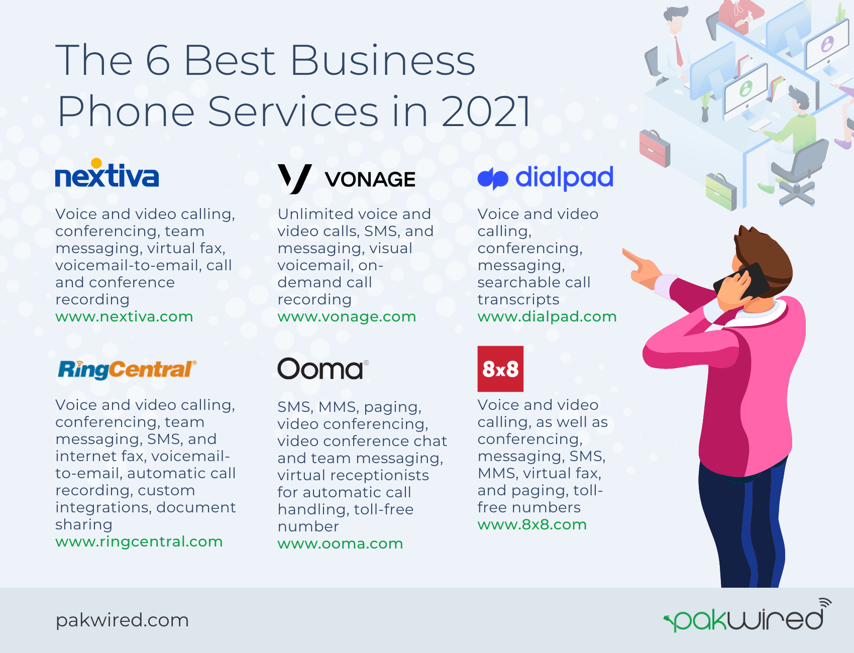 Best Business Phone Services